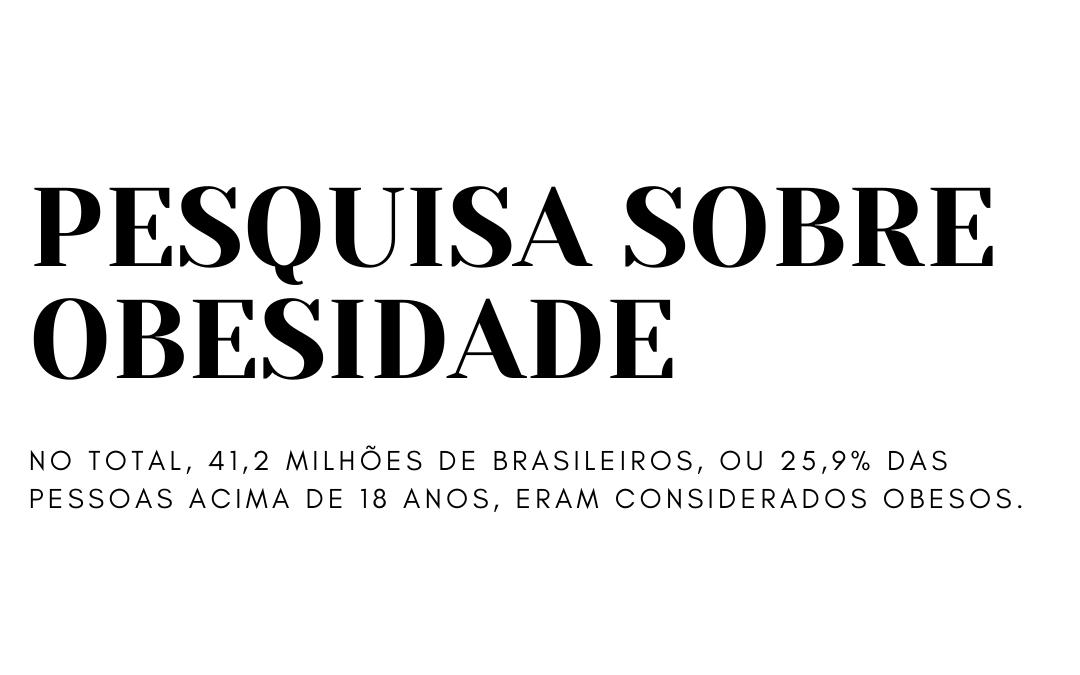 Mais de 41 milhões de brasileiros estavam obesos em 2019